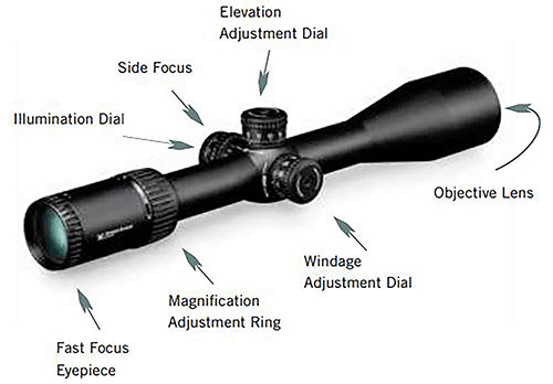 Vortex Optics Strike Eagle Second Focal Plane Riflescopes-details