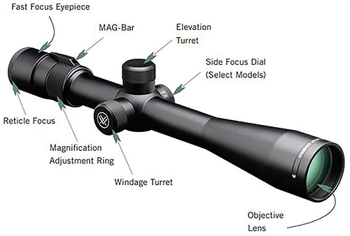 Vortex Optics Viper 6.5-20x50 Parallax Adjustment Second Focal Plane Riflescopes-details