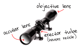 how a rifle scope is structured